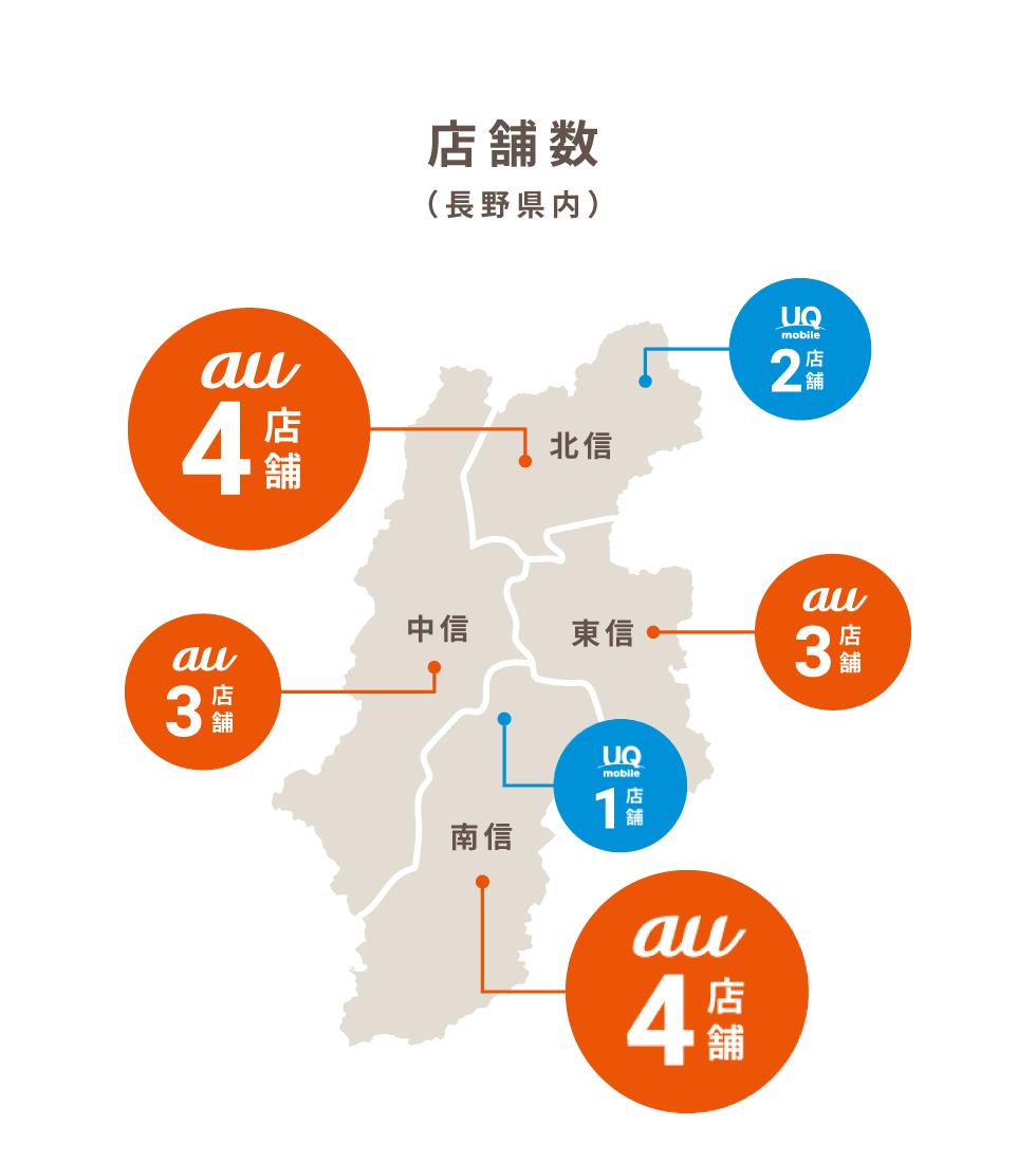 店舗数(長野県内)